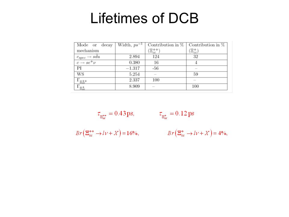 Lifetimes of DCB