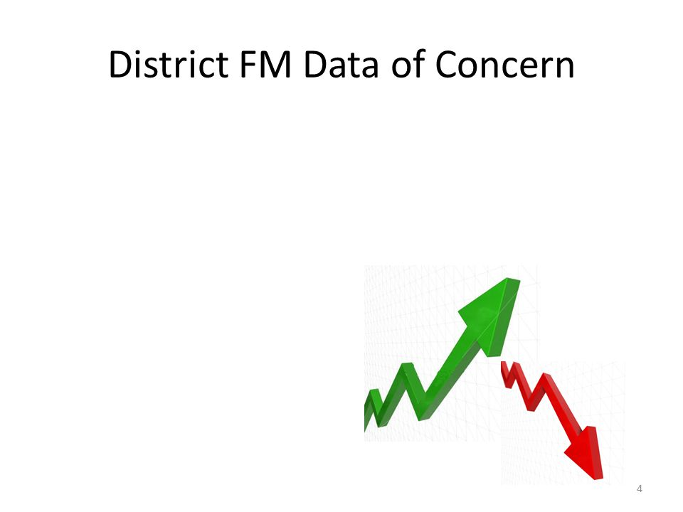 District FM Data of Concern 4