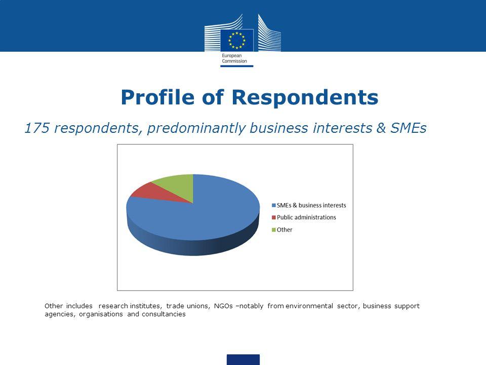 More information Report on Results of the Public Consultation: http://ec.europa.eu/enterprise/policies/sme/public- consultation-green-action-plan/index_en.htm#h2-9 Flash Eurobarometer 2013: http://ec.europa.eu/public_opinion/flash/fl_342_en.pdf