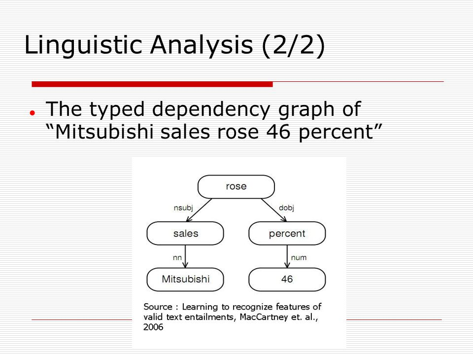 Linguistic Analysis (2/2) The typed dependency graph of Mitsubishi sales rose 46 percent