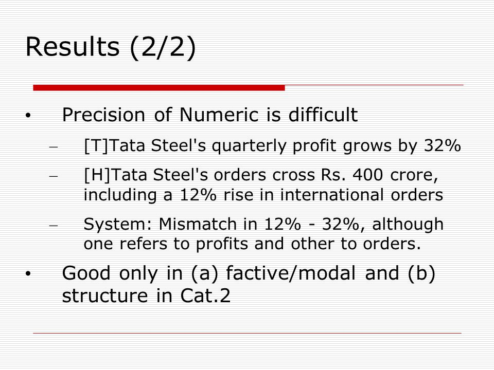 Results (2/2) Precision of Numeric is difficult – [T]Tata Steel s quarterly profit grows by 32% – [H]Tata Steel s orders cross Rs.