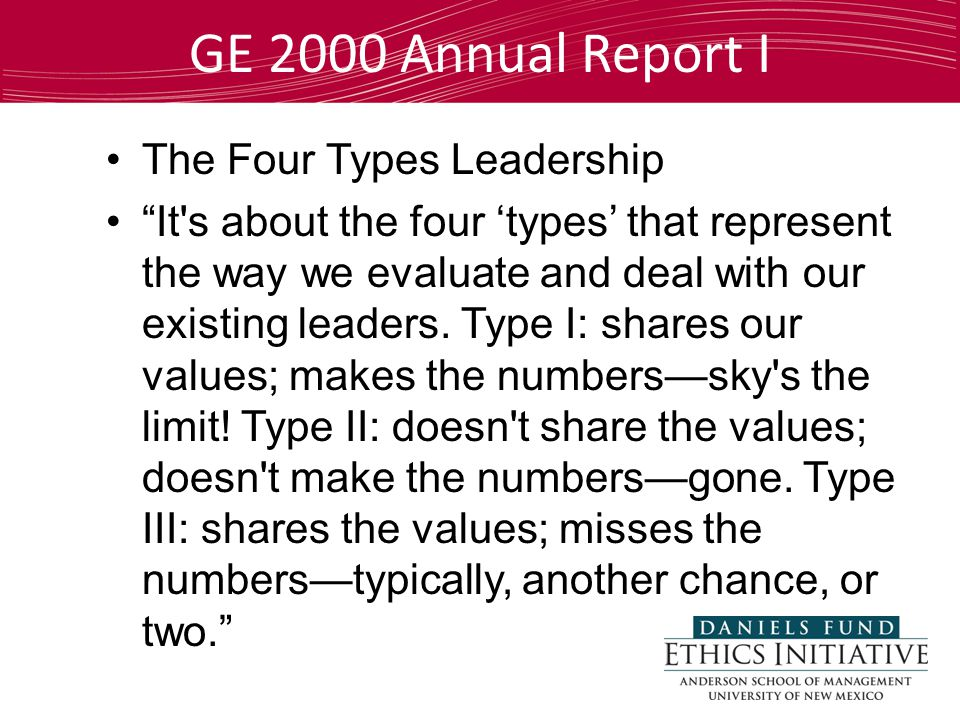 The Four Types Leadership It s about the four 'types' that represent the way we evaluate and deal with our existing leaders.