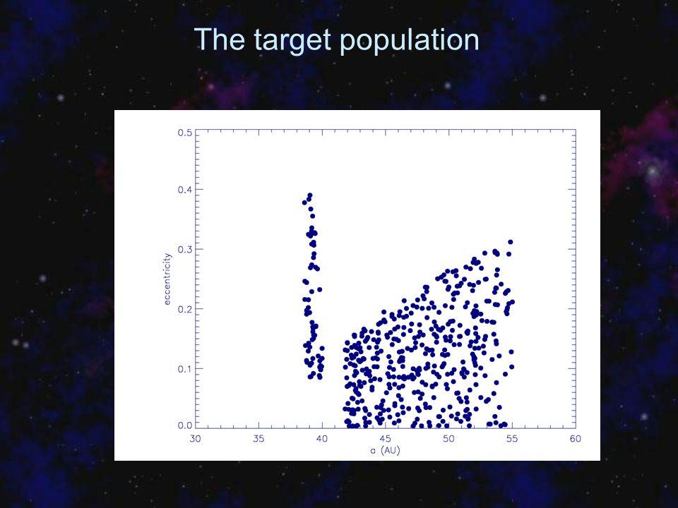 The target population