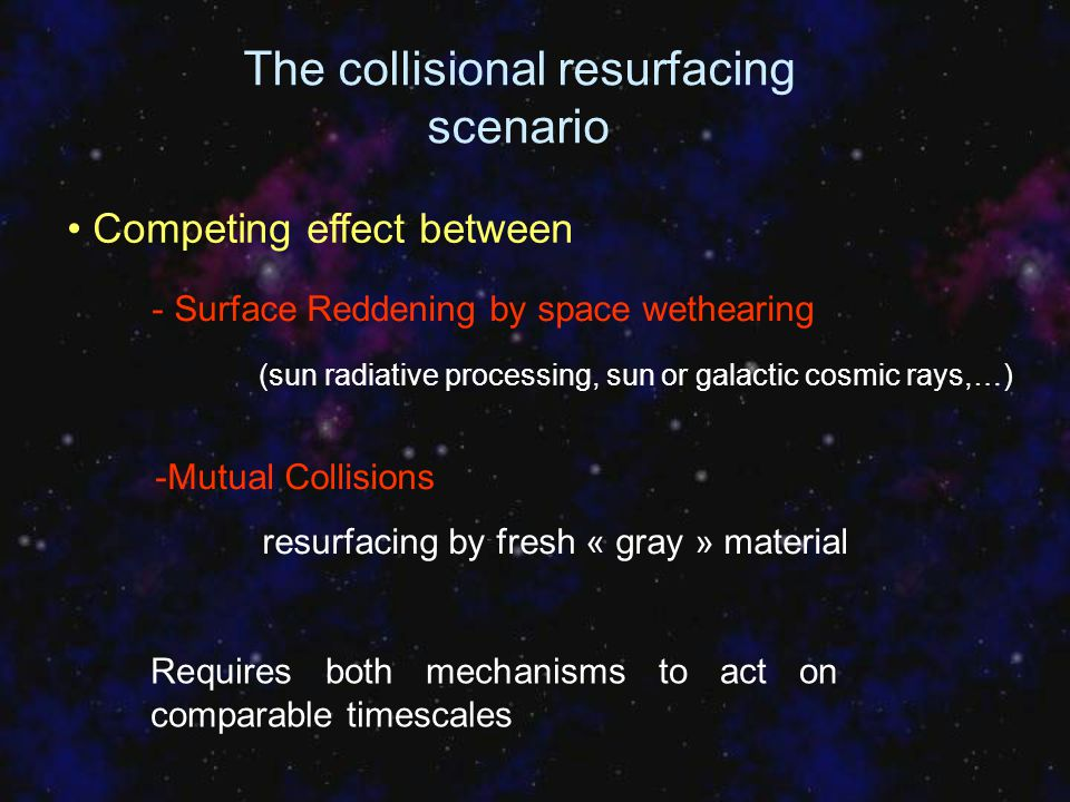 - Surface Reddening by space wethearing (sun radiative processing, sun or galactic cosmic rays,…) -Mutual Collisions resurfacing by fresh « gray » mat