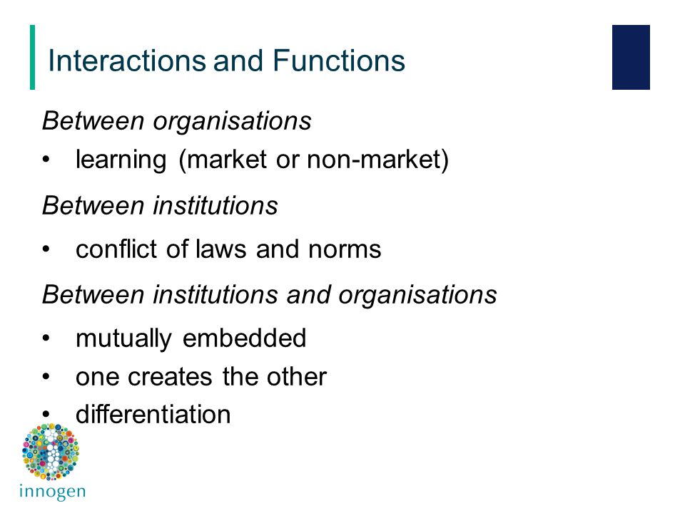 Between organisations learning (market or non-market) Between institutions conflict of laws and norms Between institutions and organisations mutually embedded one creates the other differentiation Interactions and Functions