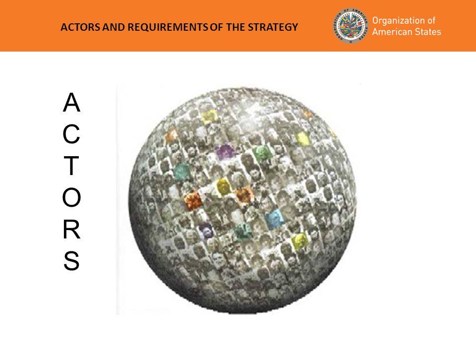 ACTORS AND REQUIREMENTS OF THE STRATEGY ACTORSACTORS