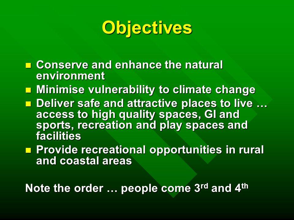 Balance n Biodiversity driven; people low priority.