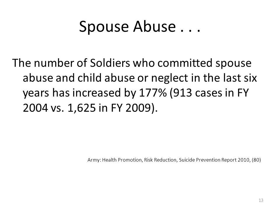 Spouse Abuse...