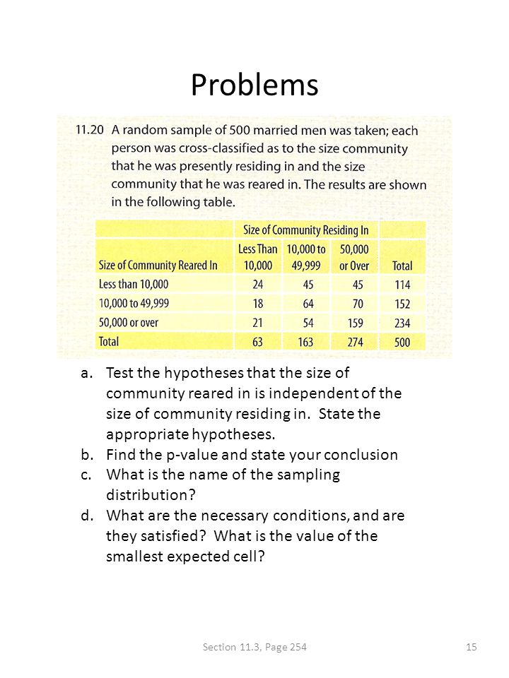 Problems a.Test the hypotheses that the size of community reared in is independent of the size of community residing in.