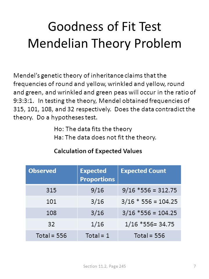 Goodness of Fit Test Mendelian Theory Problem Mendel's genetic theory of inheritance claims that the frequencies of round and yellow, wrinkled and yellow, round and green, and wrinkled and green peas will occur in the ratio of 9:3:3:1.