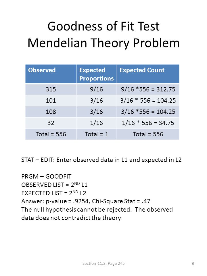 Goodness of Fit Test Mendelian Theory Problem ObservedExpected Proportions Expected Count 3159/169/16 *556 = 312.75 1013/163/16 * 556 = 104.25 1083/163/16 *556 = 104.25 321/161/16 * 556 = 34.75 Total = 556Total = 1Total = 556 STAT – EDIT: Enter observed data in L1 and expected in L2 PRGM – GOODFIT OBSERVED LIST = 2 ND L1 EXPECTED LIST = 2 ND L2 Answer: p-value =.9254, Chi-Square Stat =.47 The null hypothesis cannot be rejected.
