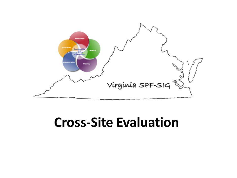 www.cscc.soe.vcu.edu