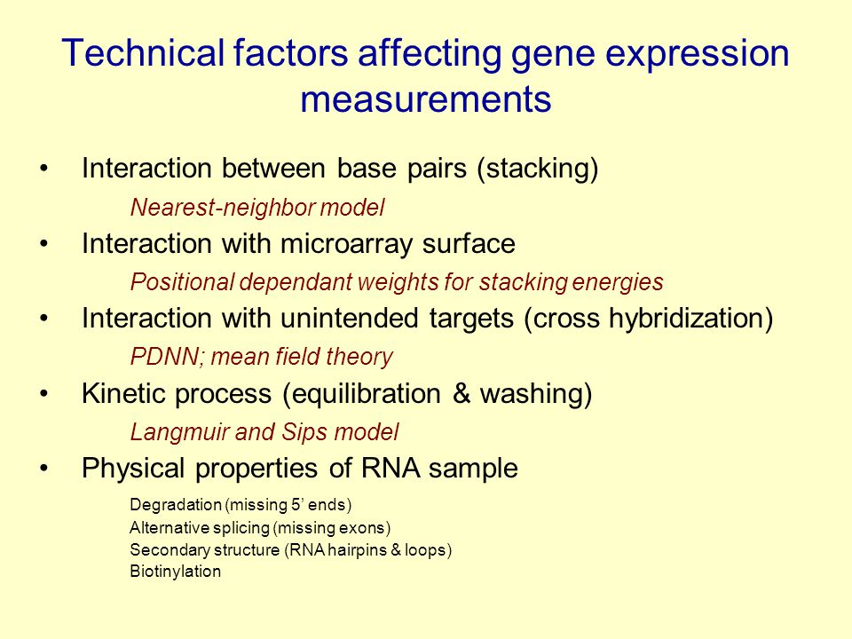 Technical factors affecting gene expression measurements Interaction between base pairs (stacking) Nearest-neighbor model Interaction with microarray surface Positional dependant weights for stacking energies Interaction with unintended targets (cross hybridization) PDNN; mean field theory Kinetic process (equilibration & washing) Langmuir and Sips model Physical properties of RNA sample Degradation (missing 5' ends) Alternative splicing (missing exons) Secondary structure (RNA hairpins & loops) Biotinylation