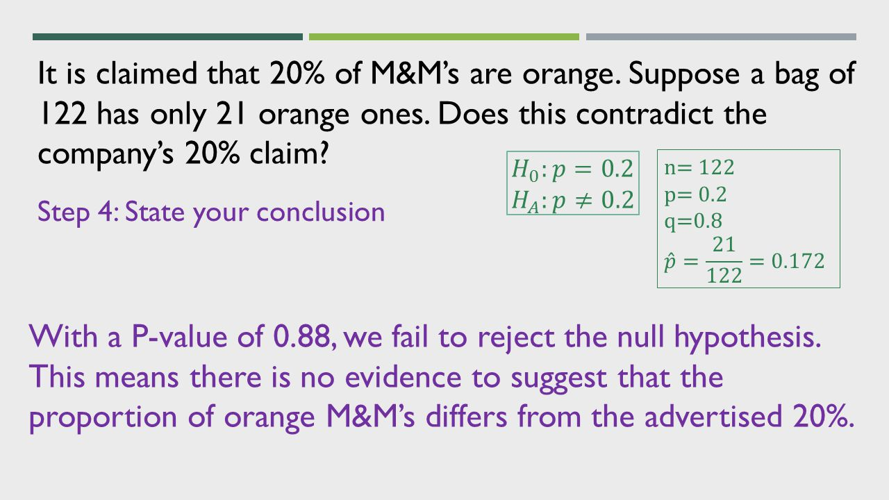 It is claimed that 20% of M&M's are orange. Suppose a bag of 122 has only 21 orange ones. Does this contradict the company's 20% claim? Step 4: State