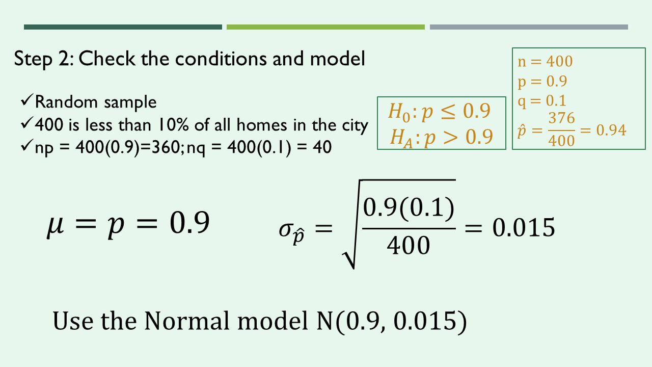 Step 2: Check the conditions and model Random sample 400 is less than 10% of all homes in the city np = 400(0.9)=360; nq = 400(0.1) = 40 Use the Normal model N(0.9, 0.015)