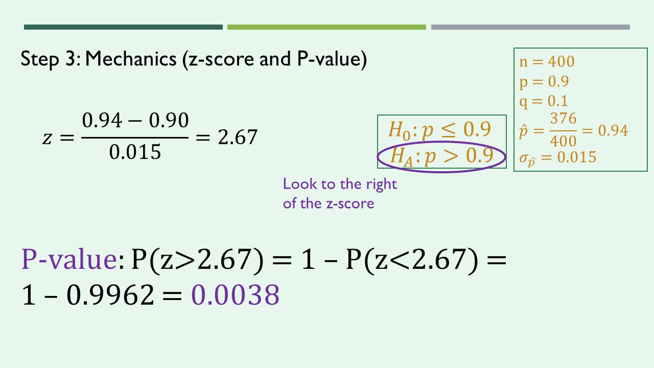 Step 3: Mechanics (z-score and P-value) Look to the right of the z-score P-value: P(z>2.67) = 1 – P(z<2.67) = 1 – 0.9962 = 0.0038