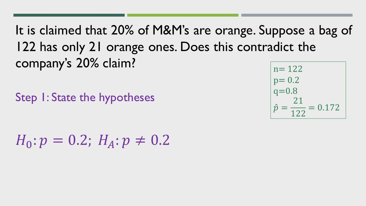 It is claimed that 20% of M&M's are orange. Suppose a bag of 122 has only 21 orange ones.