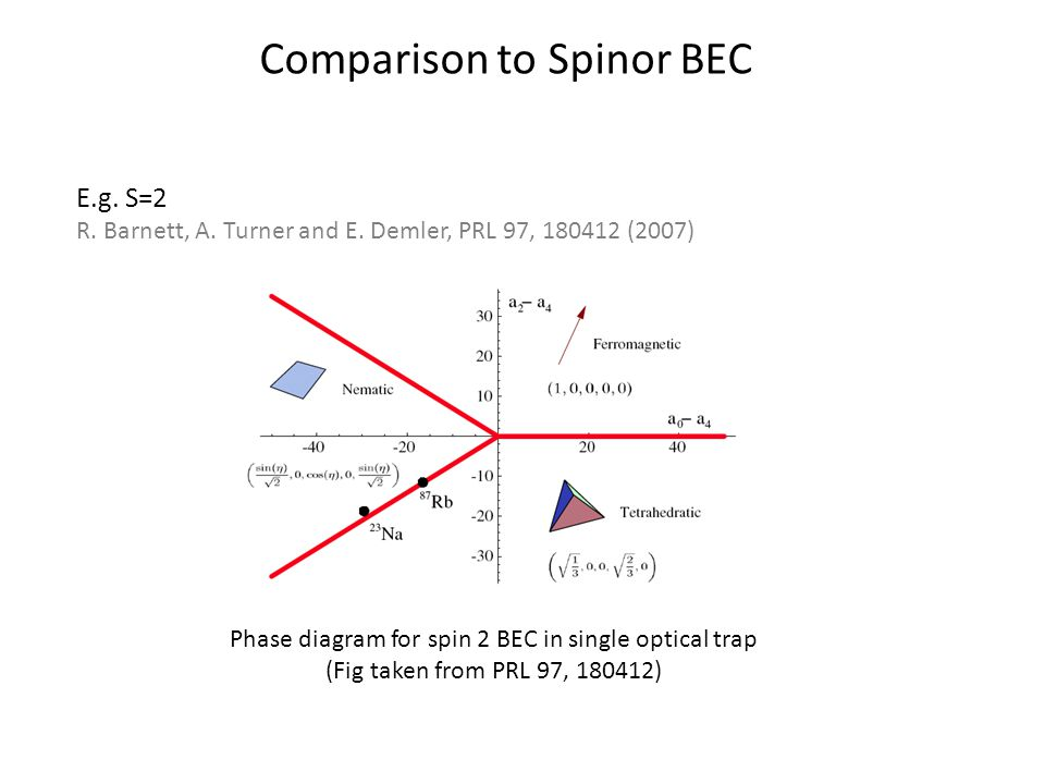 Comparison to Spinor BEC E.g. S=2 R. Barnett, A.