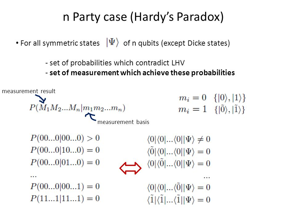 n Party case (Hardy's Paradox) For all symmetric states of n qubits (except Dicke states) - set of probabilities which contradict LHV - set of measurement which achieve these probabilities measurement basis measurement result
