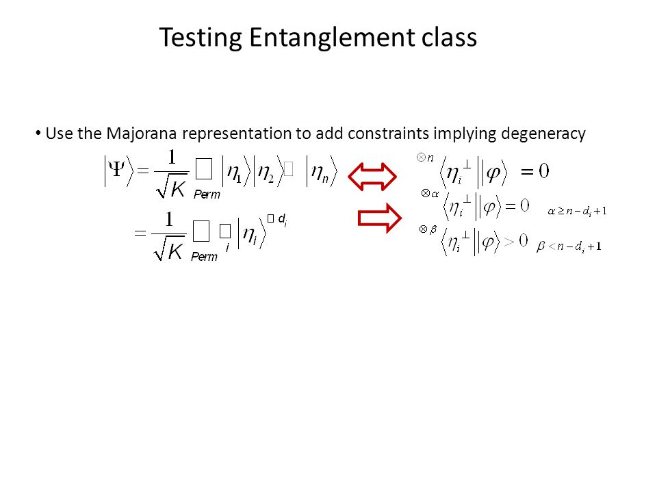 Use the Majorana representation to add constraints implying degeneracy Testing Entanglement class