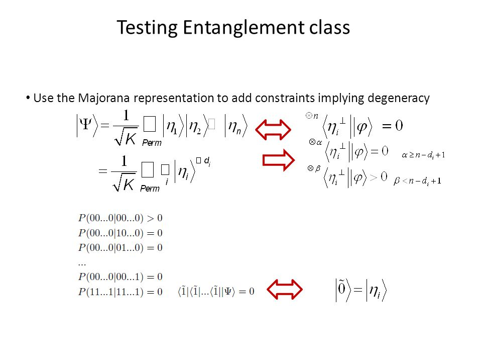 Use the Majorana representation to add constraints implying degeneracy
