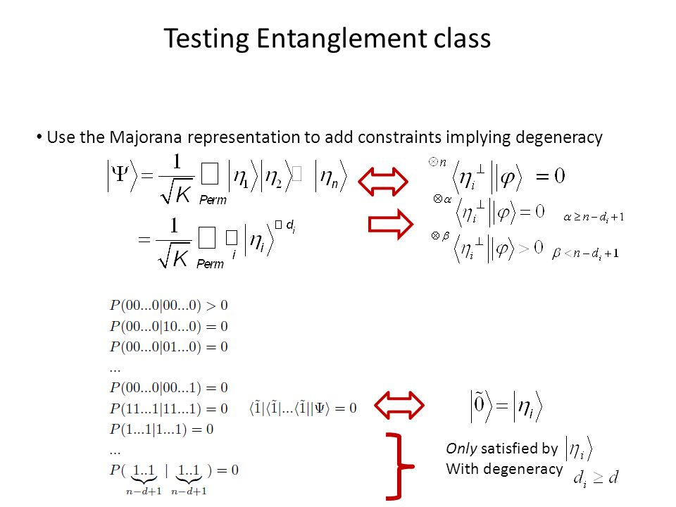 Only satisfied by With degeneracy Testing Entanglement class