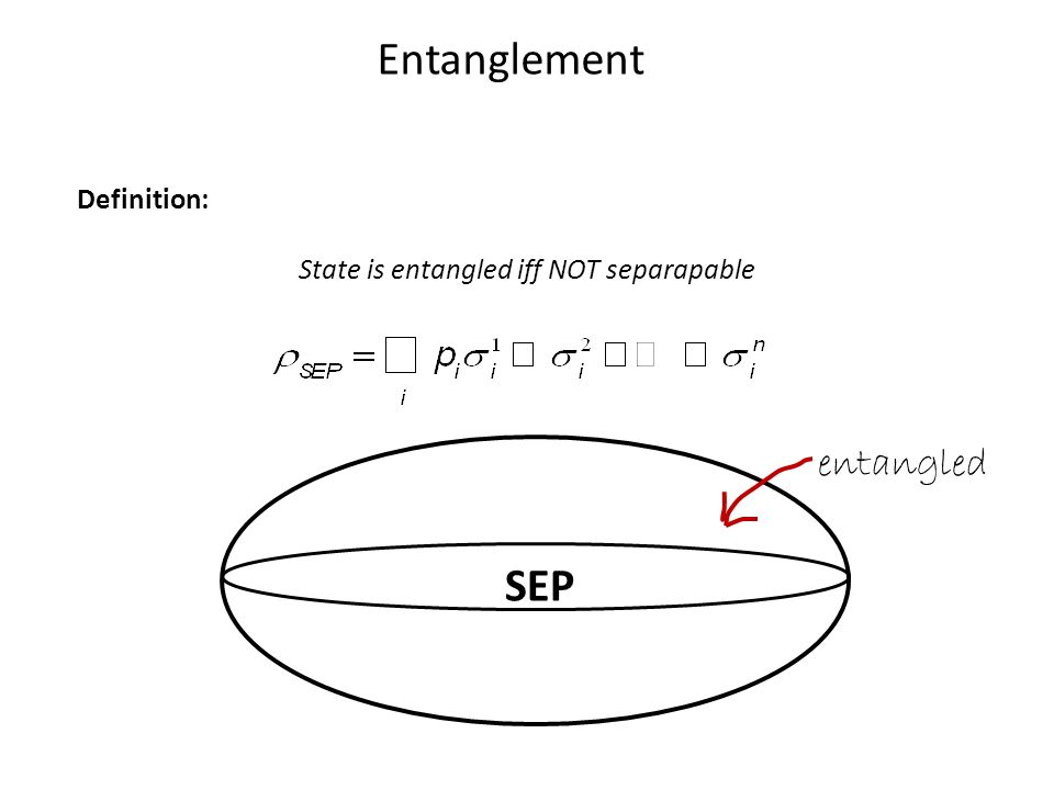 Entanglement Definition: State is entangled iff NOT separapable SEP entangled