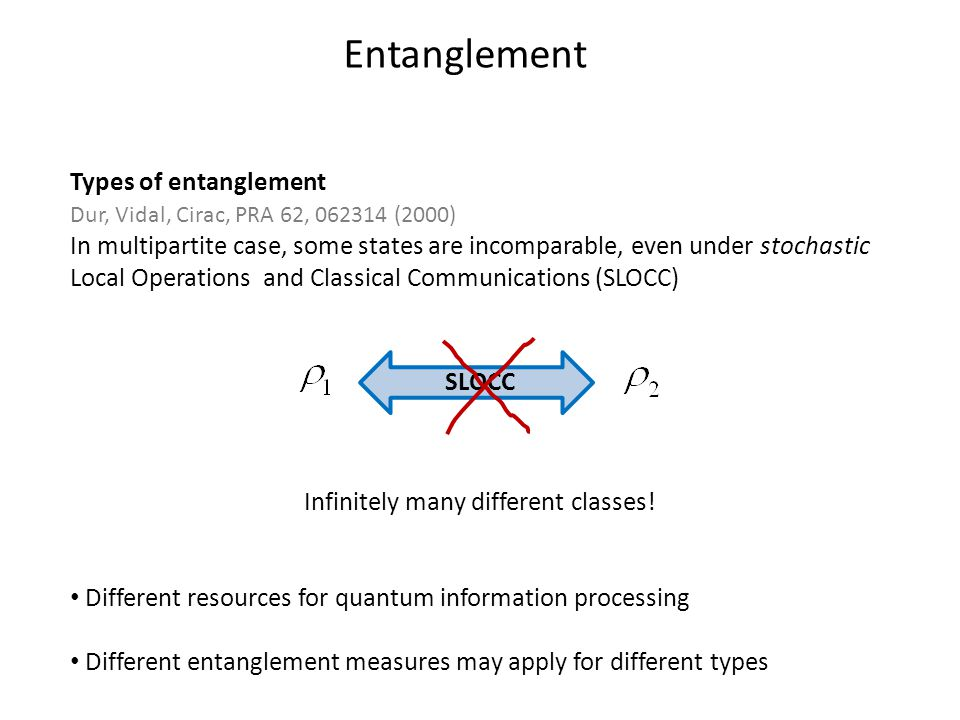 Entanglement Types of entanglement Dur, Vidal, Cirac, PRA 62, 062314 (2000) In multipartite case, some states are incomparable, even under stochastic Local Operations and Classical Communications (SLOCC) Infinitely many different classes.