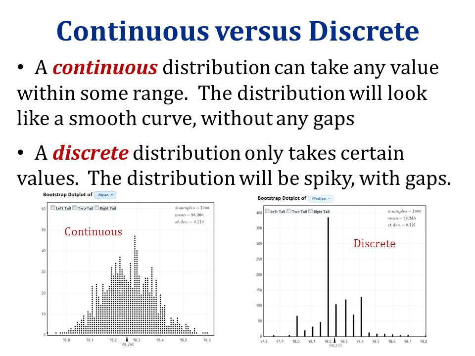 Criteria for Bootstrap CI Using the percentile method for a confidence interval bootstrapping for a confidence interval works for any statistic, as long as the bootstrap distribution is 1.Approximately symmetric 2.Approximately continuous Using the standard error method also requires 3.Approximately bell-shaped Always look at the bootstrap distribution to make sure these are true!
