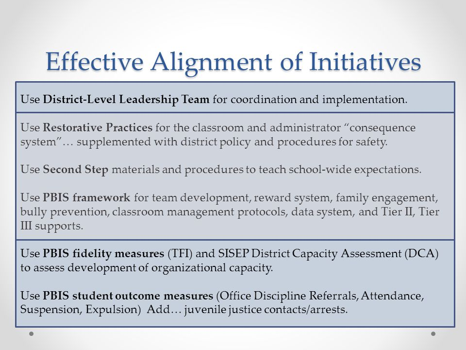 Effective Alignment of Initiatives Restorative Practices Second Step PBIS Organizational Unit Fidelity and Outcome Measures Core Feature Summary for e