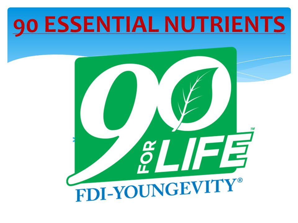 90 ESSENTIAL NUTRIENTS  60 MINERALS  16 VITAMINS  12 AMINO ACIDS  2 EFA'S