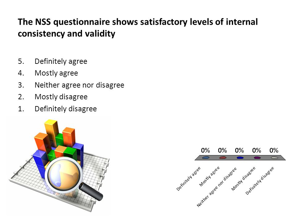 The NSS questionnaire shows satisfactory levels of internal consistency and validity 5.Definitely agree 4.Mostly agree 3.Neither agree nor disagree 2.Mostly disagree 1.Definitely disagree