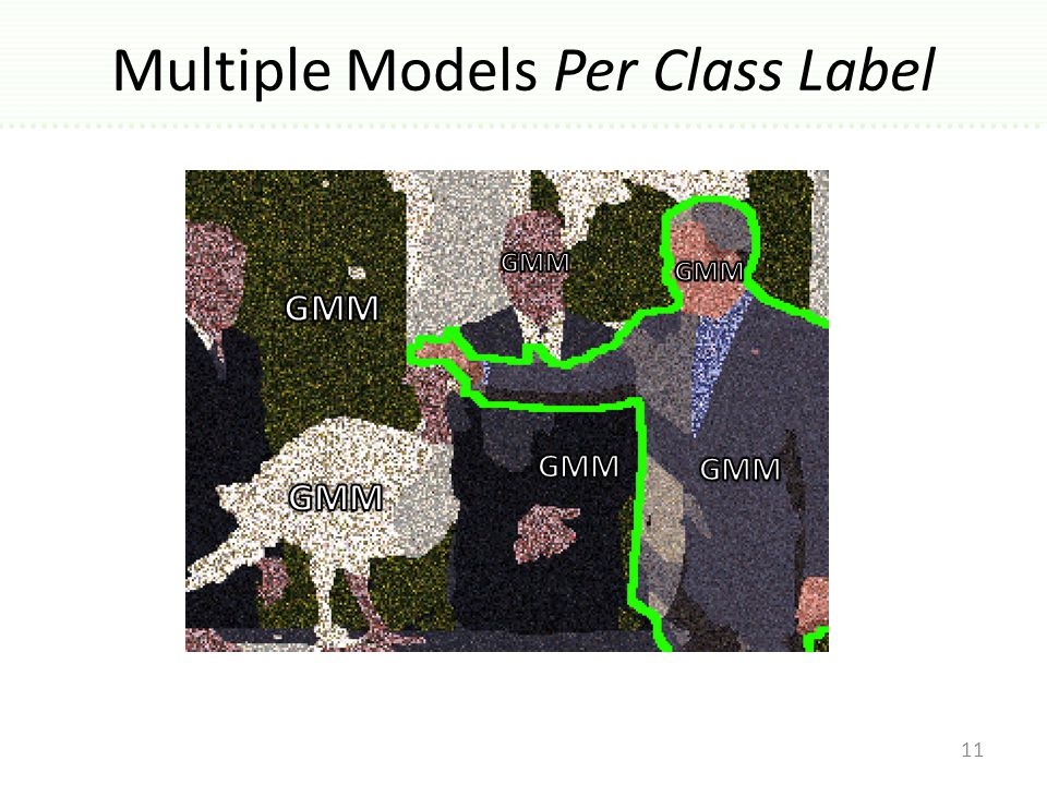 Multiple Models Per Class Label 11