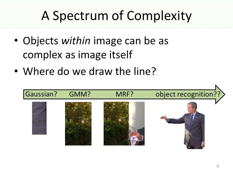 The Super-Pixel View Why not just pre-compute super-pixels.