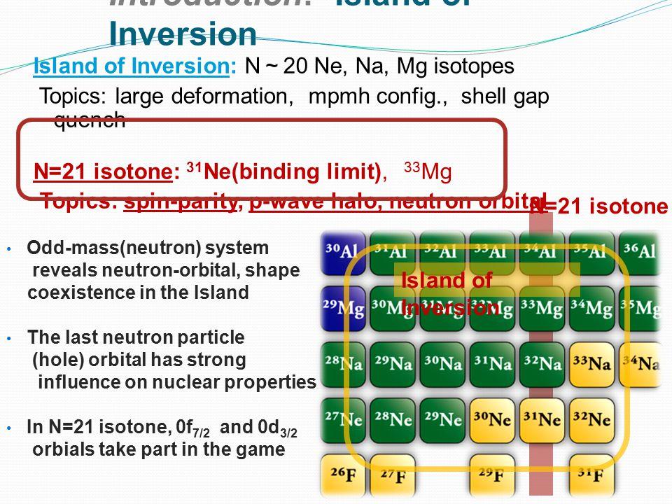 Introduction: 1n Halo of 31 Ne(N=21) 1n-Removal Exp.