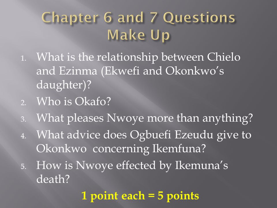1. What is the relationship between Chielo and Ezinma (Ekwefi and Okonkwo's daughter)? 2. Who is Okafo? 3. What pleases Nwoye more than anything? 4. W