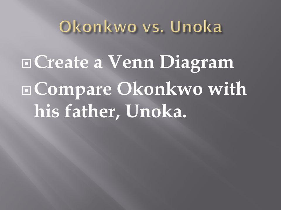  Create a Venn Diagram  Compare Okonkwo with his father, Unoka.