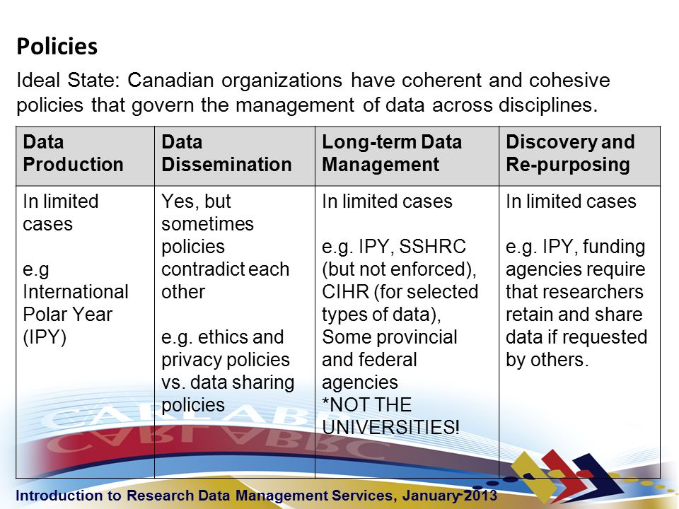 Introduction to Research Data Management Services, January 2013 Funding Ideal State: Together, the range of funding mechanism cover costs throughout the data lifecycle, including the preservation of research data.