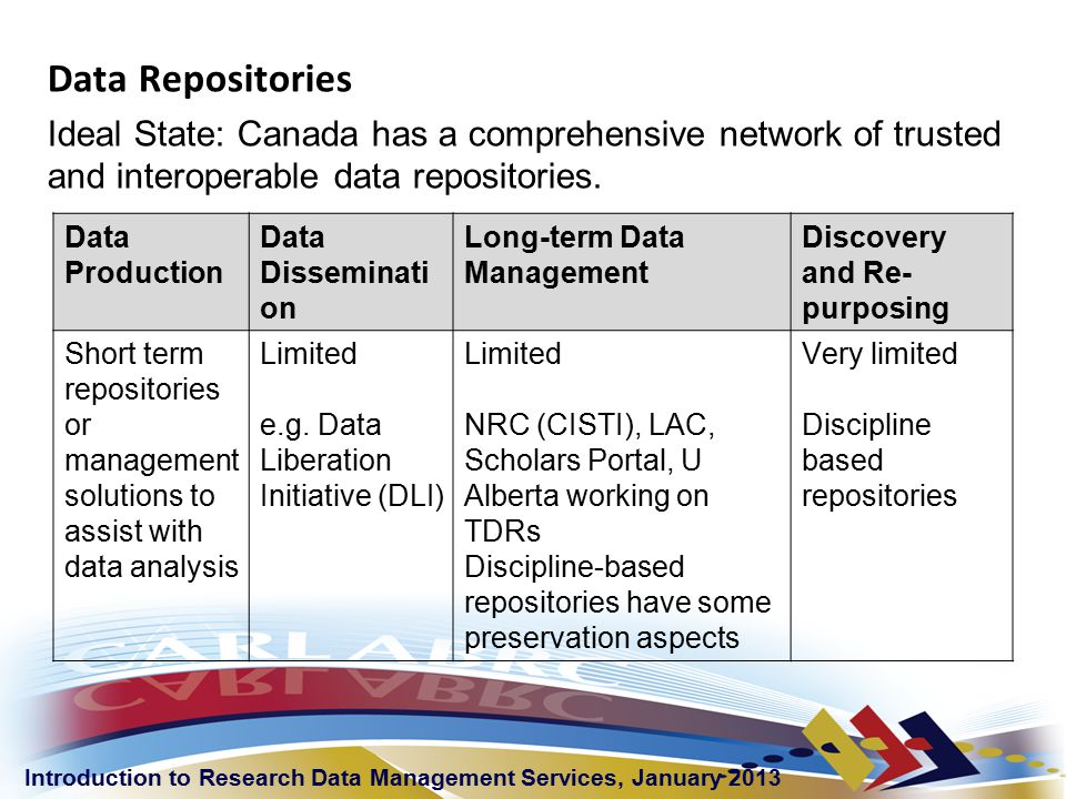 Introduction to Research Data Management Services, January 2013 Data Repositories Ideal State: Canada has a comprehensive network of trusted and interoperable data repositories.