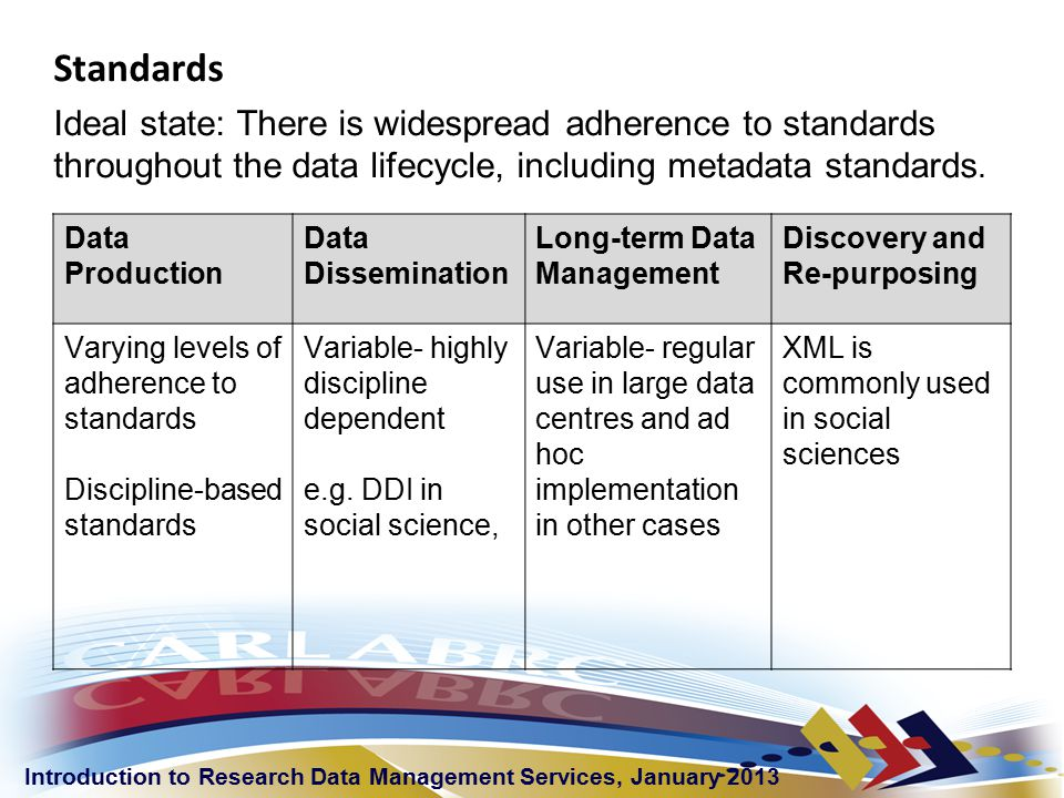 Introduction to Research Data Management Services, January 2013 Standards Ideal state: There is widespread adherence to standards throughout the data lifecycle, including metadata standards.