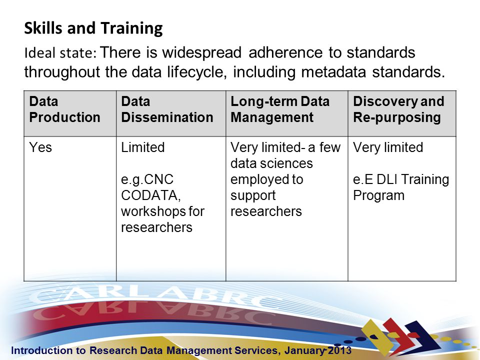 Introduction to Research Data Management Services, January 2013 Rewards and Recognition Ideal state: Reward systems for researchers widely recognize contributions to research data management.