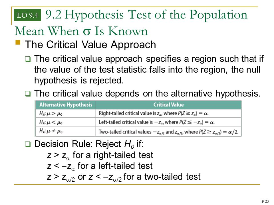 9-25 9.2 Hypothesis Test of the Population Mean When  Is Known LO 9.4  The Critical Value Approach  The critical value approach specifies a region