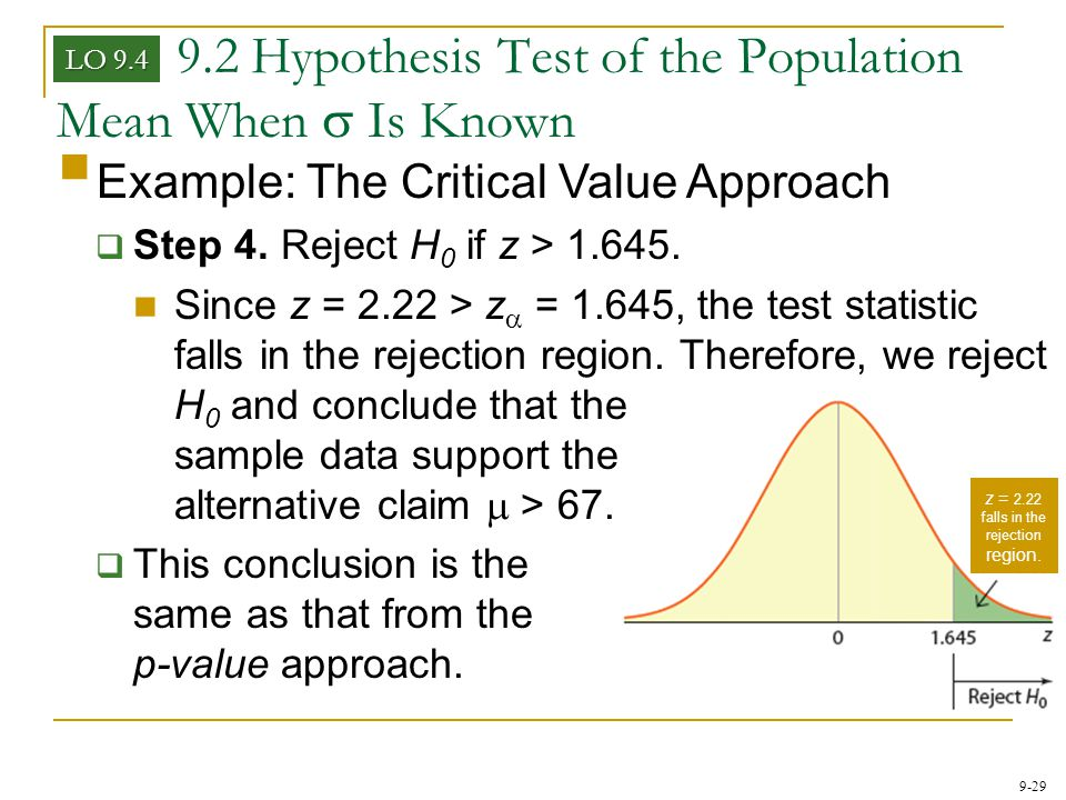9-29 9.2 Hypothesis Test of the Population Mean When  Is Known LO 9.4  Example: The Critical Value Approach  Step 4. Reject H 0 if z > 1.645. Since