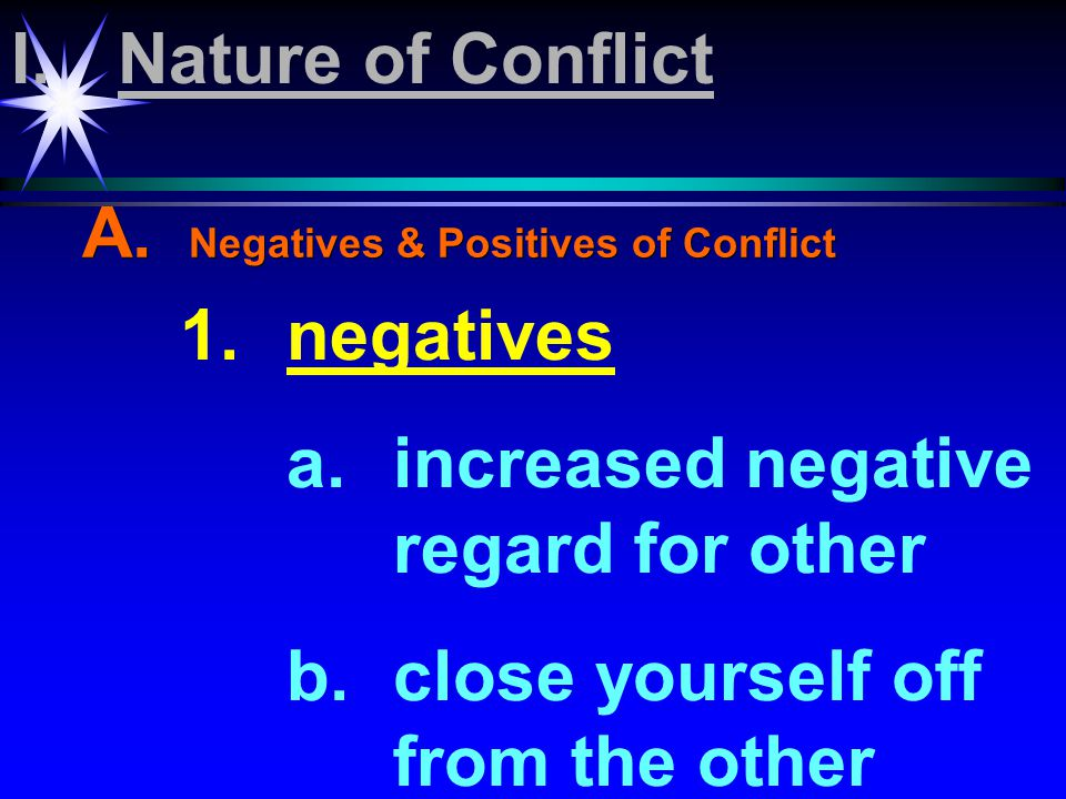 Conflict An expressed dissatisfaction An expressed disagreement with: An interaction A process A product A service