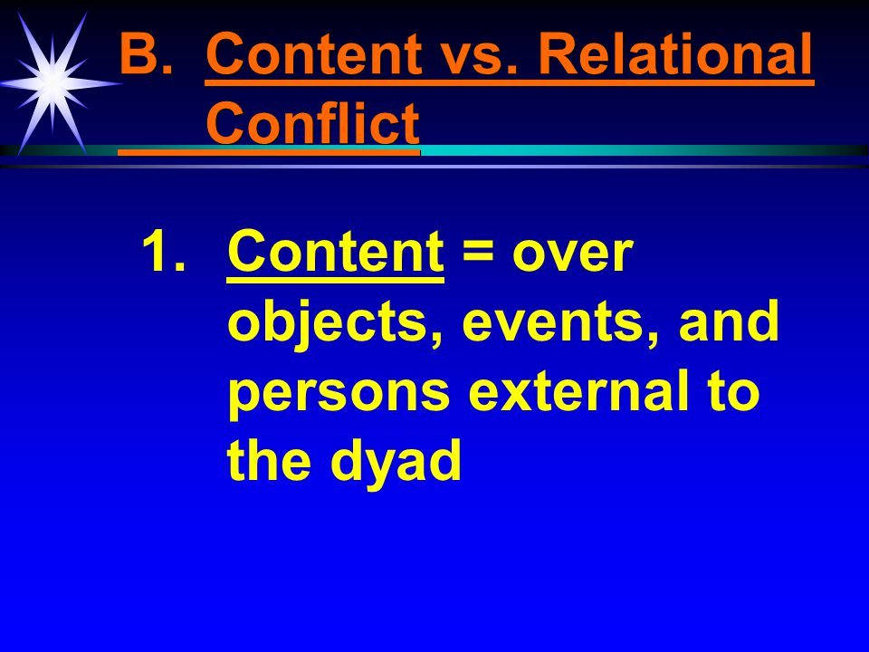 2.positives 1.forces you to examine a problem 2.allows you to express yourself 3.prevents hostilities from building up