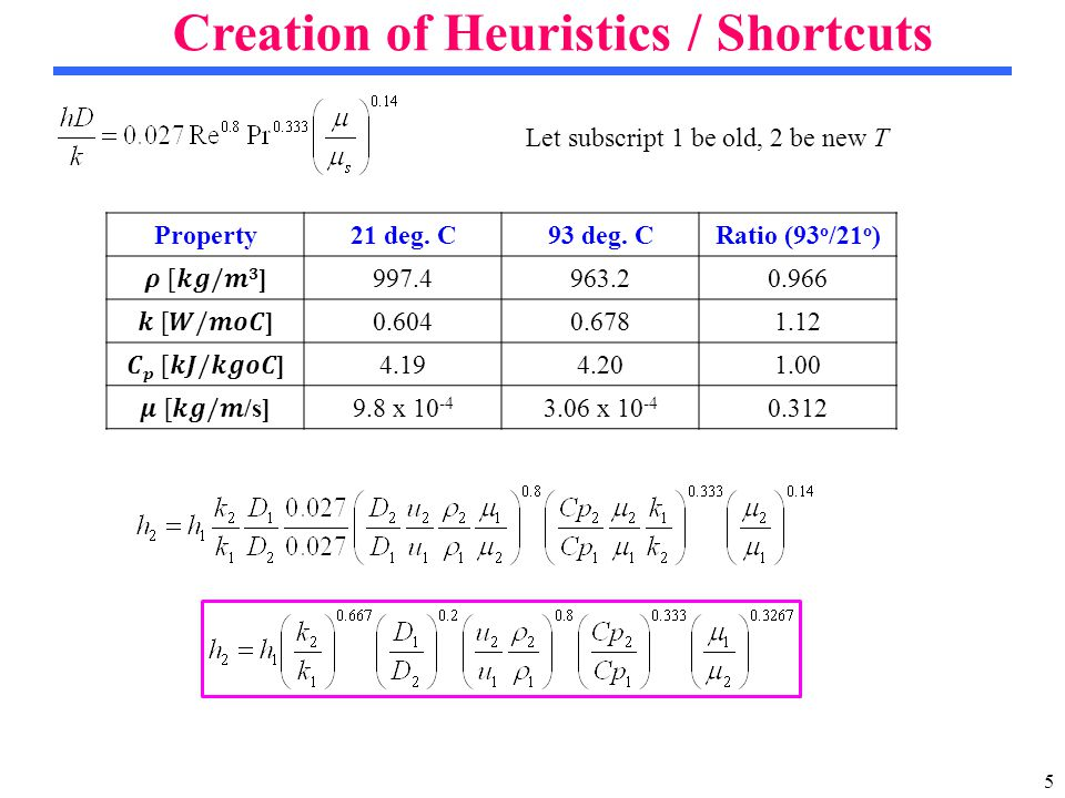 5 Creation of Heuristics / Shortcuts Let subscript 1 be old, 2 be new T Property21 deg. C93 deg. CRatio (93 o /21 o ) 997.4963.20.966 0.6040.6781.12 4