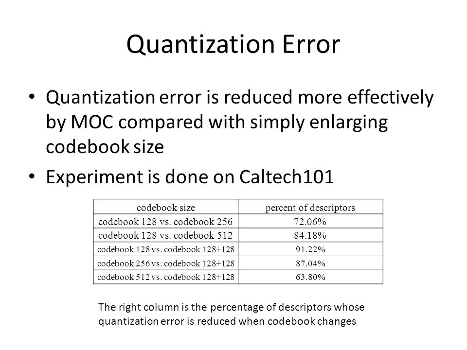 Quantization Error Quantization error is reduced more effectively by MOC compared with simply enlarging codebook size Experiment is done on Caltech101 codebook sizepercent of descriptors codebook 128 vs.