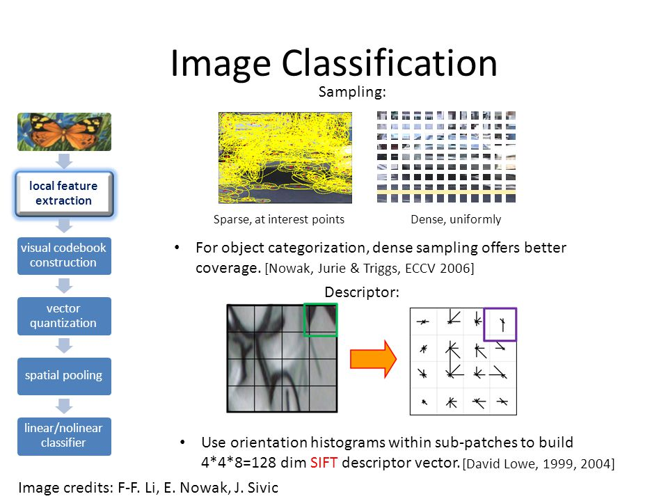 Image Classification local feature extraction visual codebook construction vector quantization spatial pooling linear/nolinear classifier Visual codebook construction – Supervised vs.