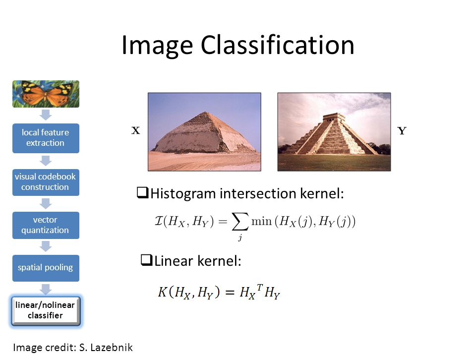 Image Classification local feature extraction visual codebook construction vector quantization spatial pooling linear/nolinear classifier Image credit: S.