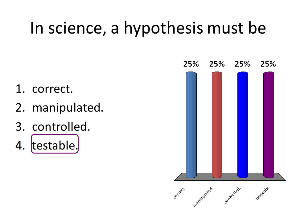 In science, a hypothesis must be 1.correct. 2.manipulated. 3.controlled. 4.testable.